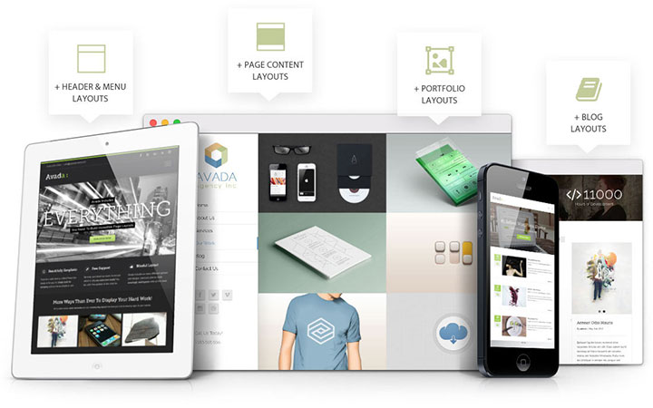 Webdesign | Responsive Webdesign